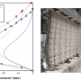Blind prediction of in-plane & out-of-plane responses for a thin singly reinforced concrete flanged wall specimen