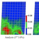 A parametric investigation on applicability of the curved shell finite element model to nonlinear response prediction of planar RC walls
